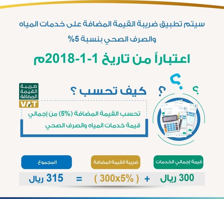 السعودية تطبيق ضريبة القيمة المضافة على المياه والصرف الصحي بداية يناير معلومات مباشر